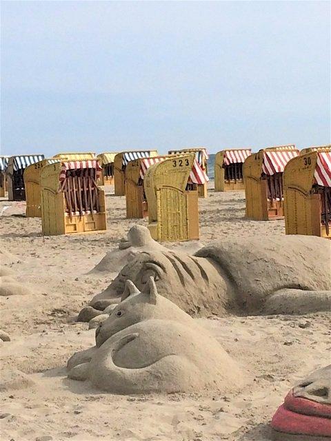 Travemünde Strand